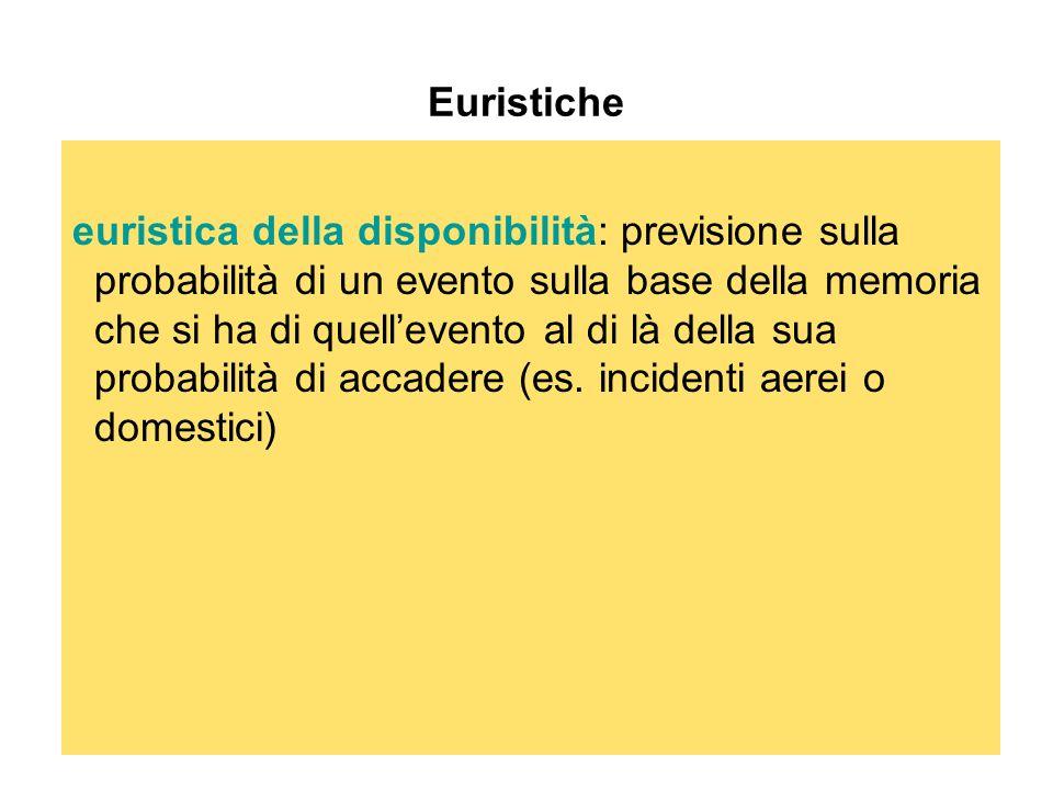Euristiche euristica della disponibilità: previsione sulla probabilità di un evento sulla base della memoria che si ha di quell'evento al di là della