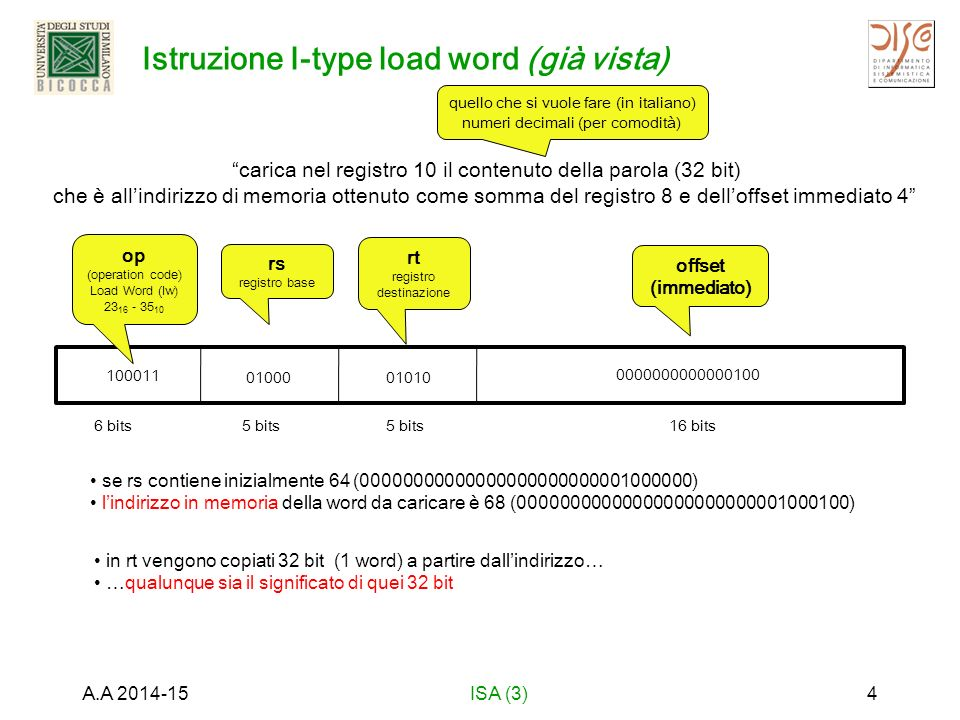 Istruzione I-type load word (già vista) A.A 2014-15ISA (3)4 6 bits5 bits 16 bits carica nel registro 10 il contenuto della parola (32 bit) che è all'indirizzo di memoria ottenuto come somma del registro 8 e dell'offset immediato 4 quello che si vuole fare (in italiano) numeri decimali (per comodità) 100011 op (operation code) Load Word (lw) 23 16 - 35 10 01000 rs registro base 01010 rt registro destinazione 0000000000000100 offset (immediato) se rs contiene inizialmente 64 (00000000000000000000000001000000) l'indirizzo in memoria della word da caricare è 68 (00000000000000000000000001000100) in rt vengono copiati 32 bit (1 word) a partire dall'indirizzo… …qualunque sia il significato di quei 32 bit