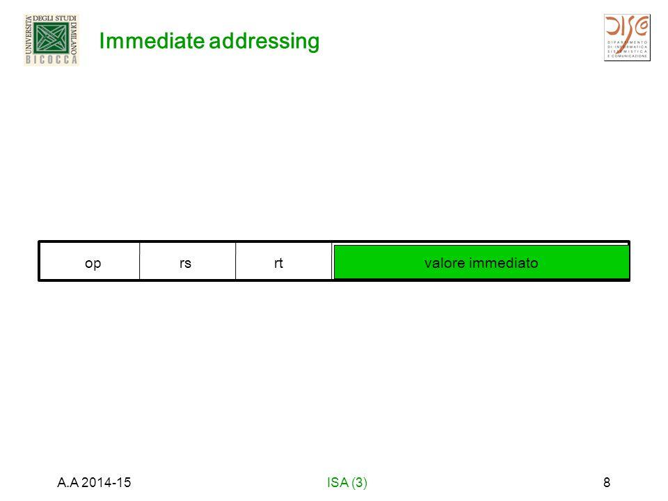Register addressing A.A 2014-15ISA (3)9 oprsrtrd...funct Register
