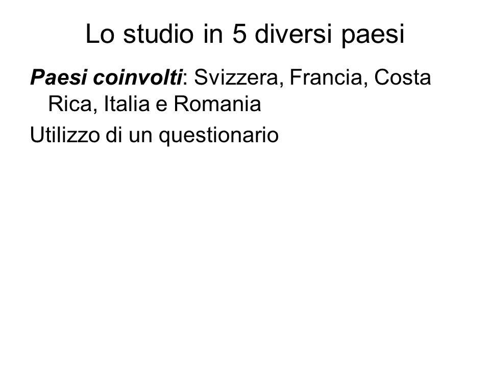 Lo studio in 5 diversi paesi Paesi coinvolti: Svizzera, Francia, Costa Rica, Italia e Romania Utilizzo di un questionario