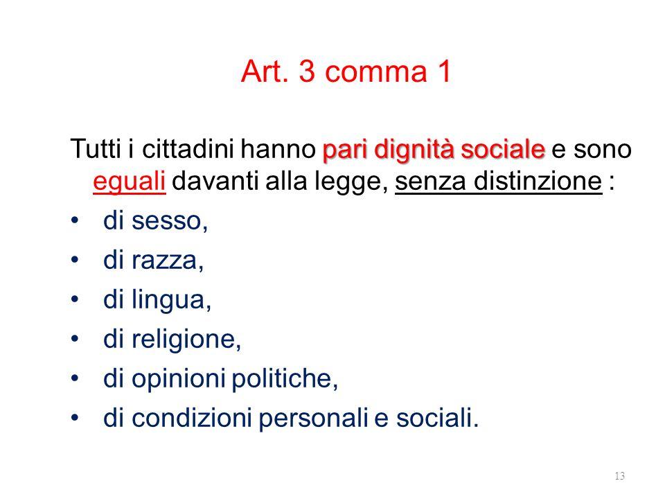 Art. 3 comma 1 pari dignità sociale Tutti i cittadini hanno pari dignità sociale e sono eguali davanti alla legge, senza distinzione : di sesso, di ra