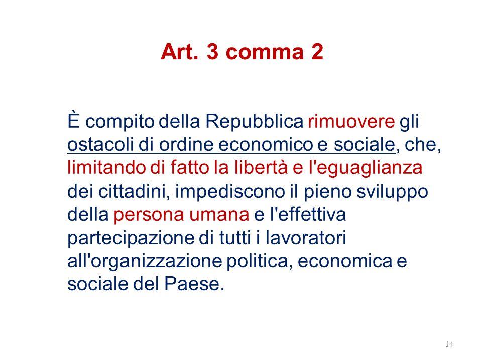 Art. 3 comma 2 È compito della Repubblica rimuovere gli ostacoli di ordine economico e sociale, che, limitando di fatto la libertà e l'eguaglianza dei