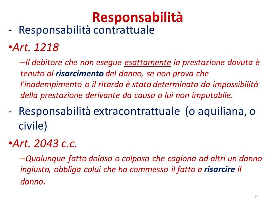 Responsabilità -Responsabilità contrattuale Art. 1218 – Il debitore che non esegue esattamente la prestazione dovuta è tenuto al risarcimento del dann