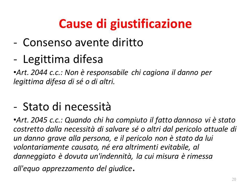 Cause di giustificazione -Consenso avente diritto -Legittima difesa Art.