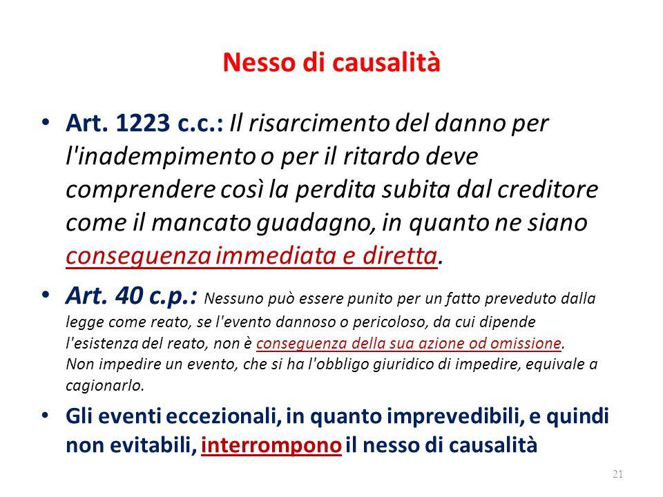 Nesso di causalità Art. 1223 c.c.: Il risarcimento del danno per l'inadempimento o per il ritardo deve comprendere così la perdita subita dal creditor