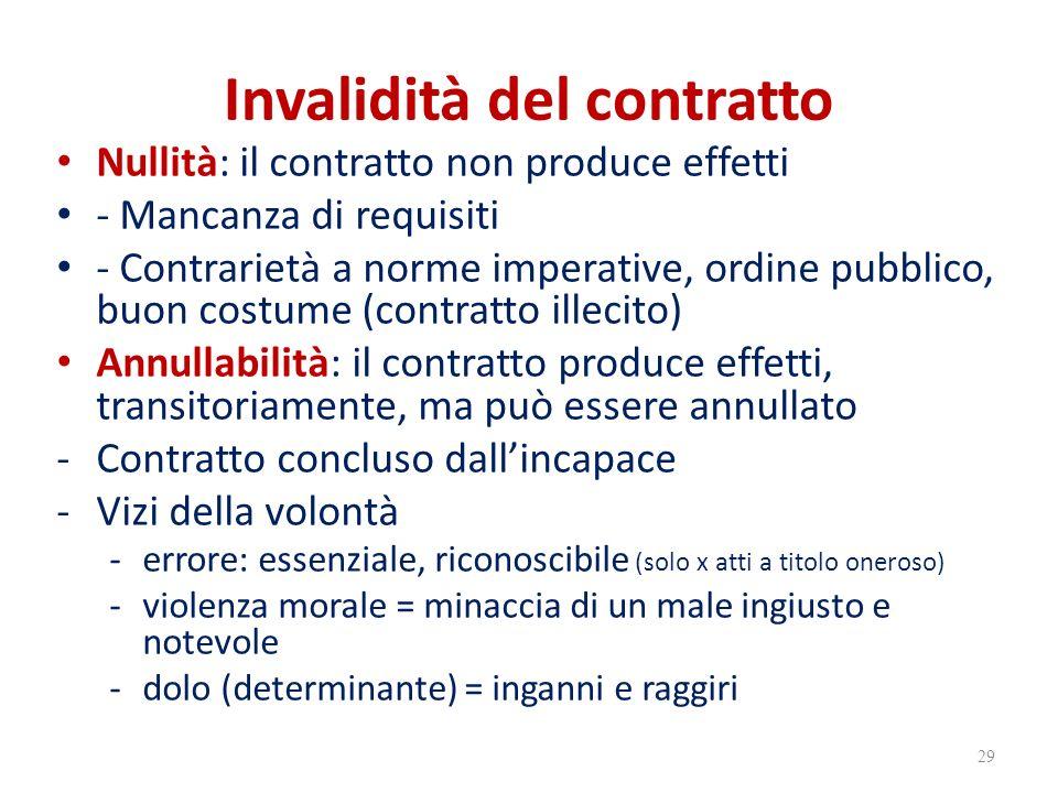 Invalidità del contratto Nullità: il contratto non produce effetti - Mancanza di requisiti - Contrarietà a norme imperative, ordine pubblico, buon cos