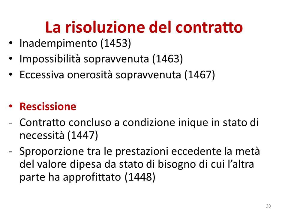 La risoluzione del contratto Inadempimento (1453) Impossibilità sopravvenuta (1463) Eccessiva onerosità sopravvenuta (1467) Rescissione -Contratto concluso a condizione inique in stato di necessità (1447) -Sproporzione tra le prestazioni eccedente la metà del valore dipesa da stato di bisogno di cui l'altra parte ha approfittato (1448) 30
