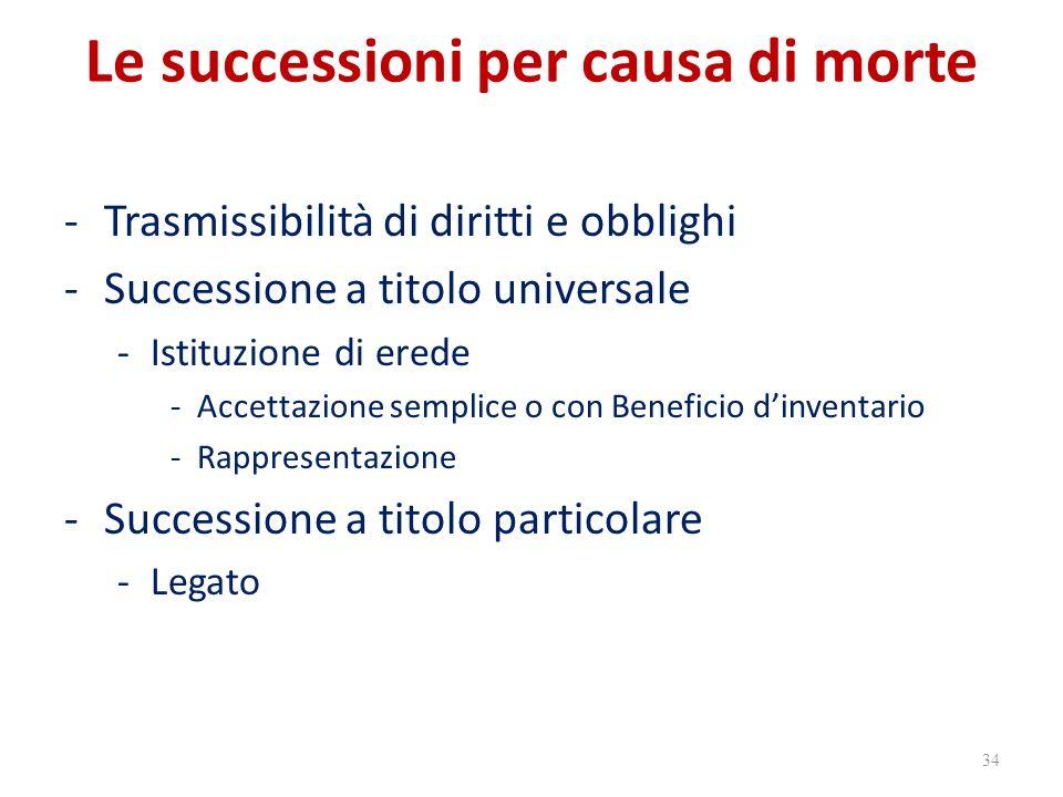 Le successioni per causa di morte -Trasmissibilità di diritti e obblighi -Successione a titolo universale -Istituzione di erede -Accettazione semplice