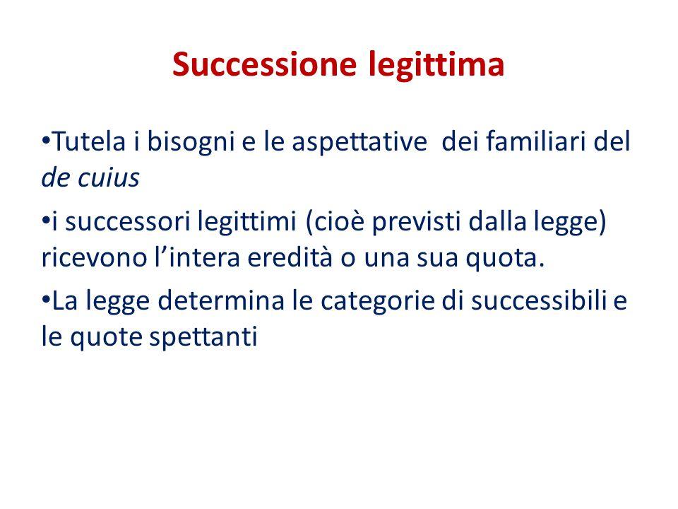 Successione legittima Tutela i bisogni e le aspettative dei familiari del de cuius i successori legittimi (cioè previsti dalla legge) ricevono l'intera eredità o una sua quota.