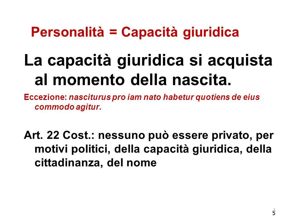 La capacità giuridica -Capacità giuridica -Capacità d'agire -Capacità naturale (c.