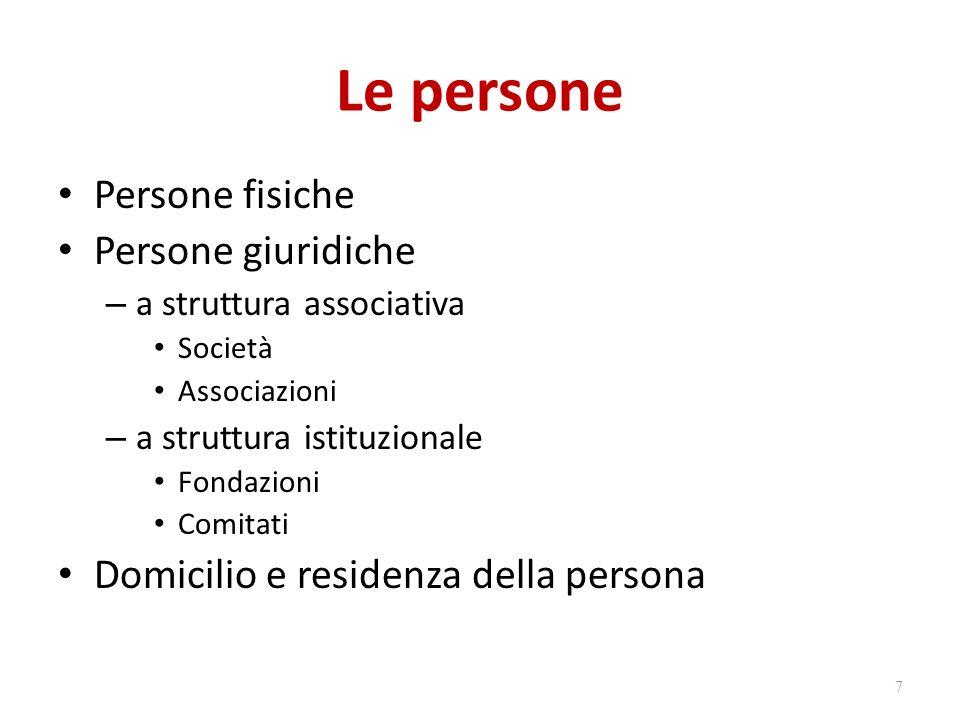 Le persone Persone fisiche Persone giuridiche – a struttura associativa Società Associazioni – a struttura istituzionale Fondazioni Comitati Domicilio
