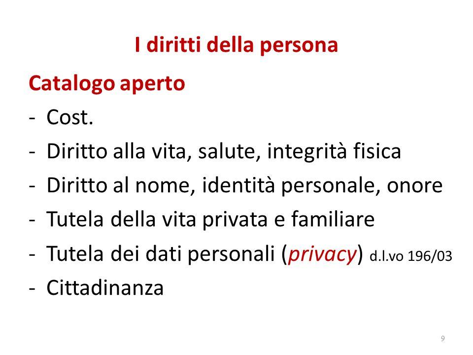 I diritti della persona Catalogo aperto -Cost. -Diritto alla vita, salute, integrità fisica -Diritto al nome, identità personale, onore -Tutela della