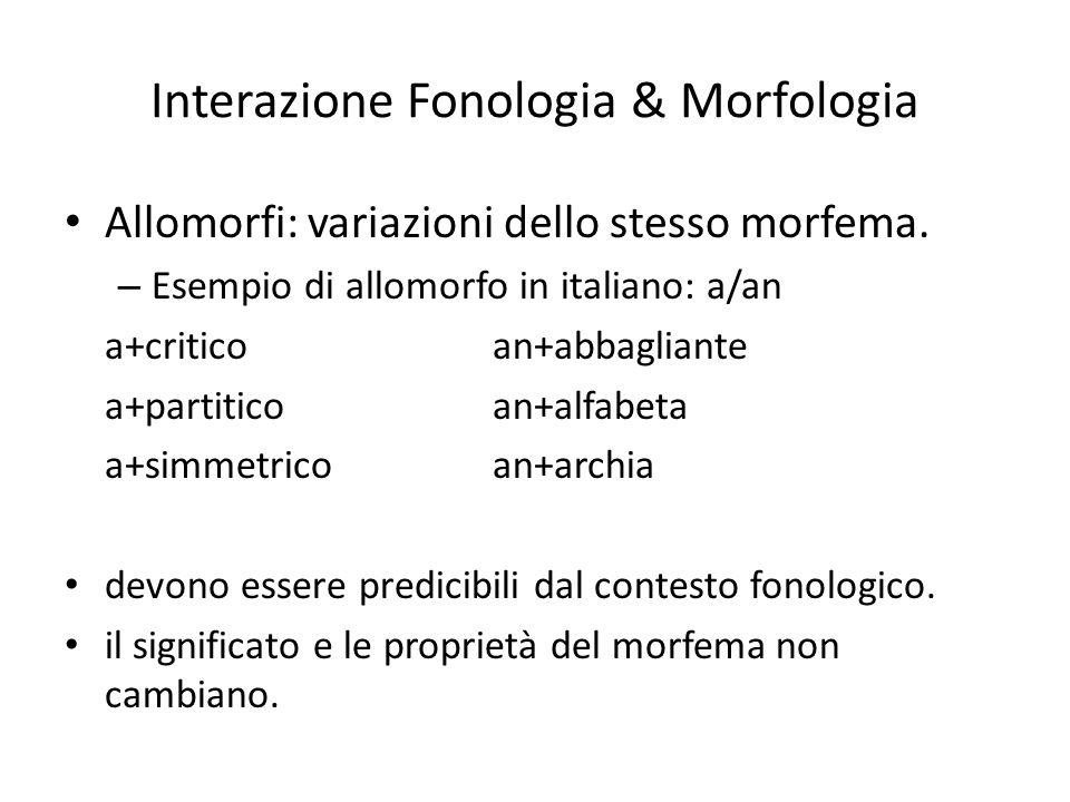 Interazione Fonologia & Morfologia Allomorfi: variazioni dello stesso morfema. – Esempio di allomorfo in italiano: a/an a+criticoan+abbagliante a+part