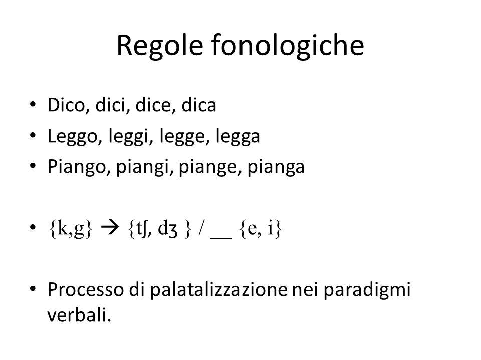 Regole fonologiche Dico, dici, dice, dica Leggo, leggi, legge, legga Piango, piangi, piange, pianga {k,g}  {t ʃ, d ʒ } / __ {e, i} Processo di palata