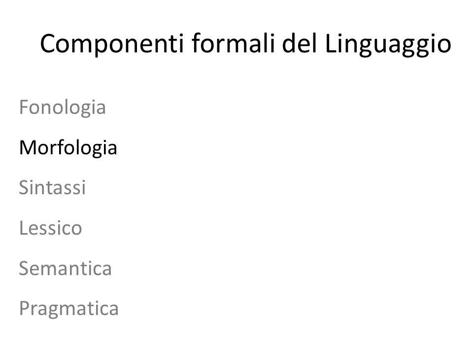 Fonologia Morfologia Sintassi Lessico Semantica Pragmatica Componenti formali del Linguaggio
