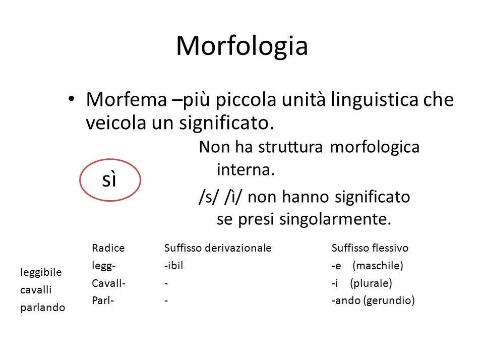 Morfologia Morfema –più piccola unità linguistica che veicola un significato. sì Suffisso derivazionale -ibil - Non ha struttura morfologica interna.