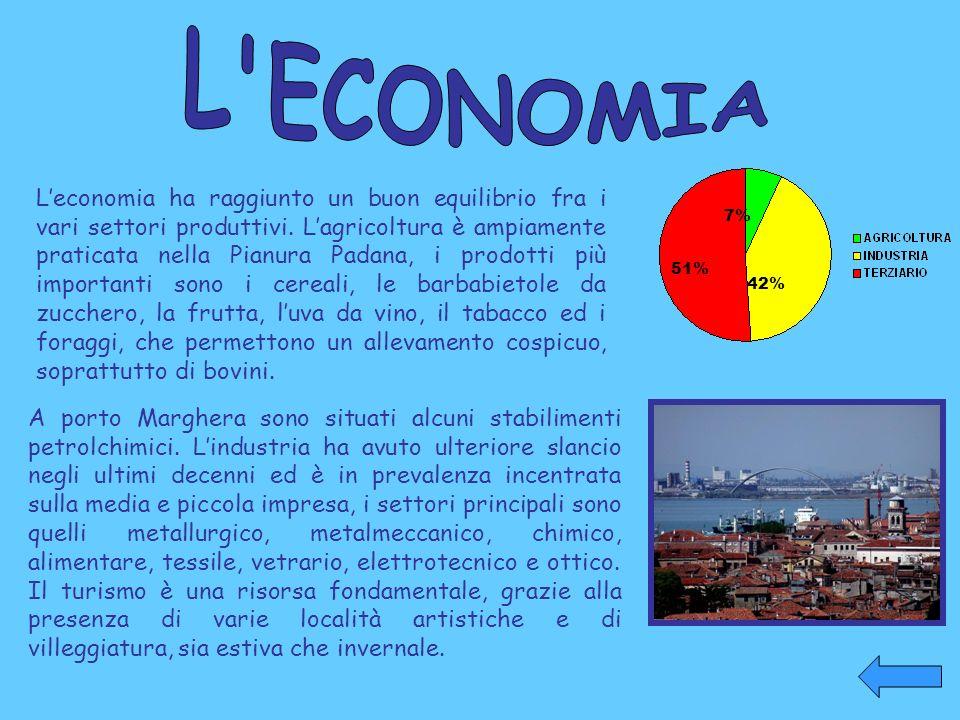 7% 42% 51% L'economia ha raggiunto un buon equilibrio fra i vari settori produttivi. L'agricoltura è ampiamente praticata nella Pianura Padana, i prod