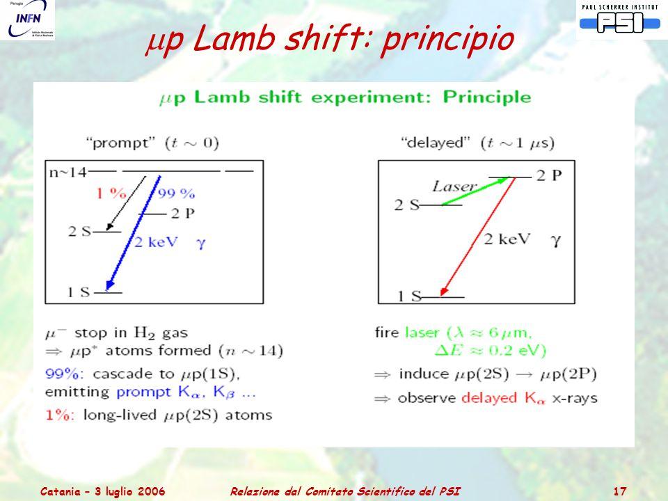 Catania – 3 luglio 2006Relazione dal Comitato Scientifico del PSI 17  p Lamb shift: principio