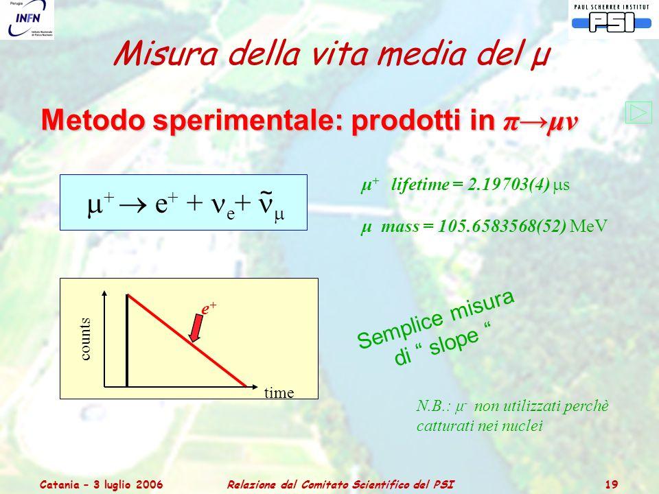 Catania – 3 luglio 2006Relazione dal Comitato Scientifico del PSI 19 Misura della vita media del μ Metodo sperimentale: prodotti in π→μν  +  e + + e +  ~ counts time e+e+ Semplice misura di slope μ + lifetime = 2.19703(4)  s N.B.: μ - non utilizzati perchè catturati nei nuclei μ mass = 105.6583568(52) MeV
