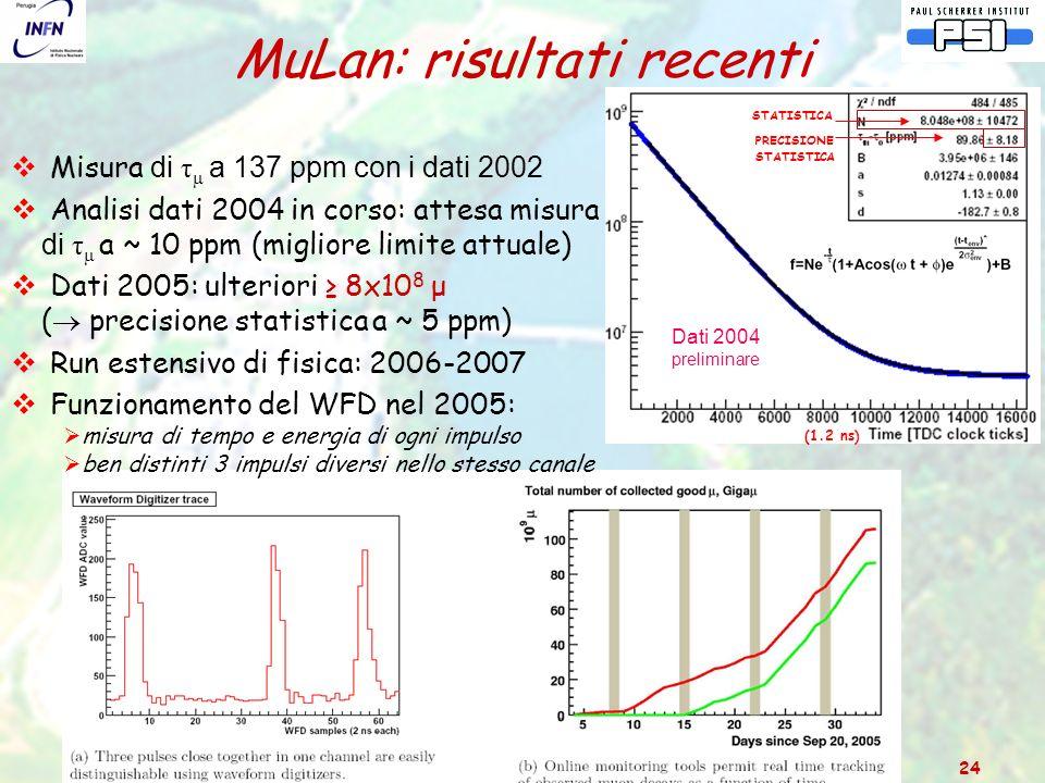 Catania – 3 luglio 2006Relazione dal Comitato Scientifico del PSI 24 MuLan: risultati recenti  Misura di τ μ a 137 ppm con i dati 2002  Analisi dati 2004 in corso: attesa misura di τ μ a ~ 10 ppm (migliore limite attuale)  Dati 2005: ulteriori ≥ 8x10 8 μ (  precisione statistica a ~ 5 ppm)  Run estensivo di fisica: 2006-2007  Funzionamento del WFD nel 2005:  misura di tempo e energia di ogni impulso  ben distinti 3 impulsi diversi nello stesso canale Dati 2004 preliminare STATISTICA PRECISIONE STATISTICA (1.2 ns)