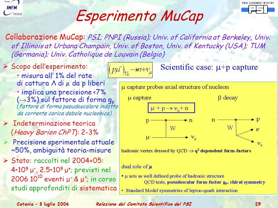 Catania – 3 luglio 2006Relazione dal Comitato Scientifico del PSI 29 Esperimento MuCap Collaborazione MuCap: PSI; PNPI (Russia); Univ.