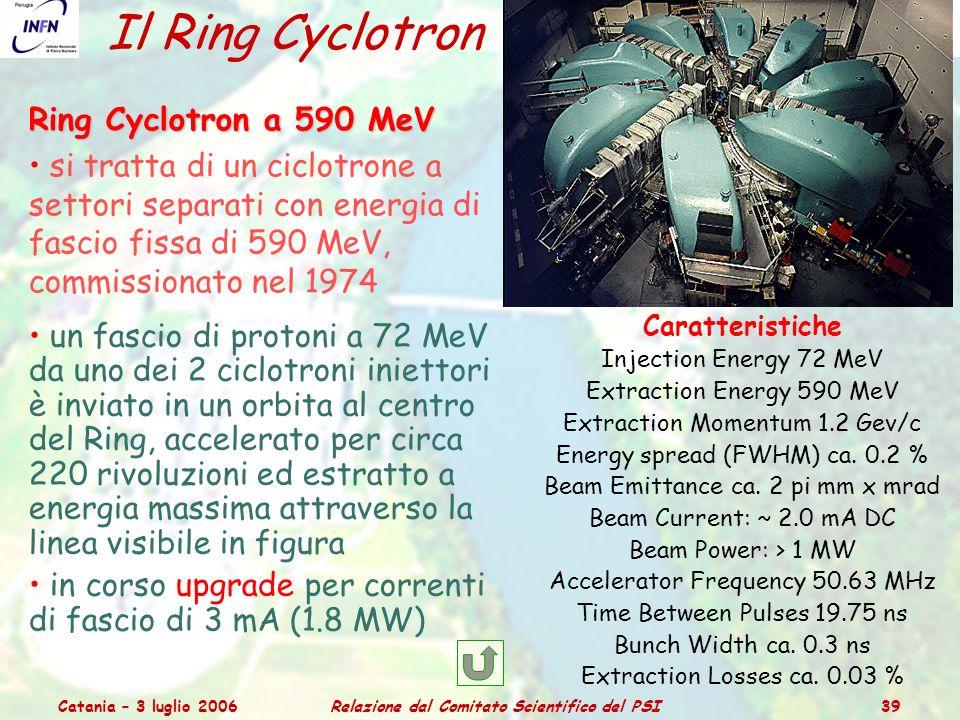 Catania – 3 luglio 2006Relazione dal Comitato Scientifico del PSI 39 Il Ring Cyclotron Ring Cyclotron a 590 MeV si tratta di un ciclotrone a settori separati con energia di fascio fissa di 590 MeV, commissionato nel 1974 un fascio di protoni a 72 MeV da uno dei 2 ciclotroni iniettori è inviato in un orbita al centro del Ring, accelerato per circa 220 rivoluzioni ed estratto a energia massima attraverso la linea visibile in figura in corso upgrade per correnti di fascio di 3 mA (1.8 MW) Caratteristiche Injection Energy 72 MeV Extraction Energy 590 MeV Extraction Momentum 1.2 Gev/c Energy spread (FWHM) ca.