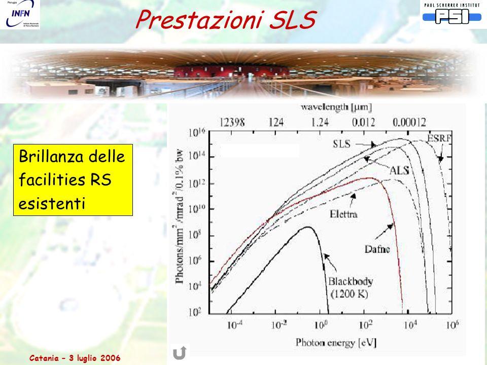 Catania – 3 luglio 2006Relazione dal Comitato Scientifico del PSI 42 Prestazioni SLS Brillanza delle facilities RS esistenti