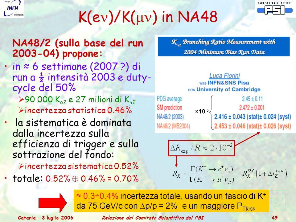 Catania – 3 luglio 2006Relazione dal Comitato Scientifico del PSI 49 K(e )/K(  ) in NA48 NA48/2 (sulla base del run 2003-04) propone: in ≈ 6 settimane (2007 ) di run a ½ intensità 2003 e duty- cycle del 50%  90 000 K e2 e 27 milioni di K  2  incertezza statistica 0.46% la sistematica è dominata dalla incertezza sulla efficienza di trigger e sulla sottrazione del fondo:  incertezza sistematica 0.52% totale: 0.52%  0.46% = 0.70% ×10 -5 ≈ 0.3÷0.4% incertezza totale, usando un fascio di K + da 75 GeV/c con  p/p = 2% e un maggiore P Tkick