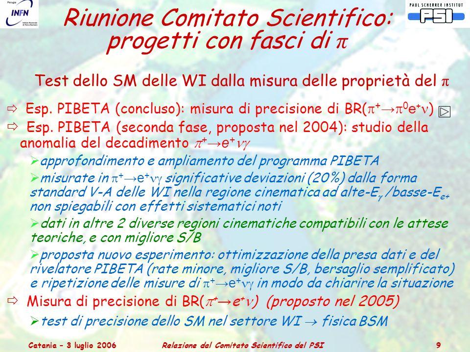 Catania – 3 luglio 2006Relazione dal Comitato Scientifico del PSI 9 Test dello SM delle WI dalla misura delle proprietà del π  Esp.