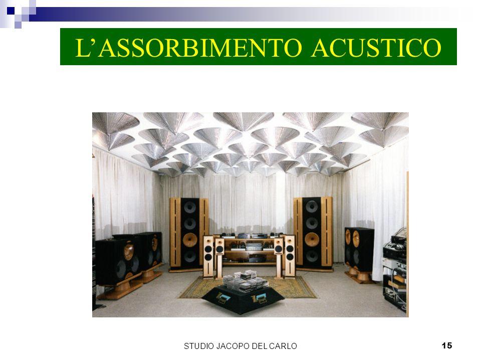 STUDIO JACOPO DEL CARLO15 L'ASSORBIMENTO ACUSTICO