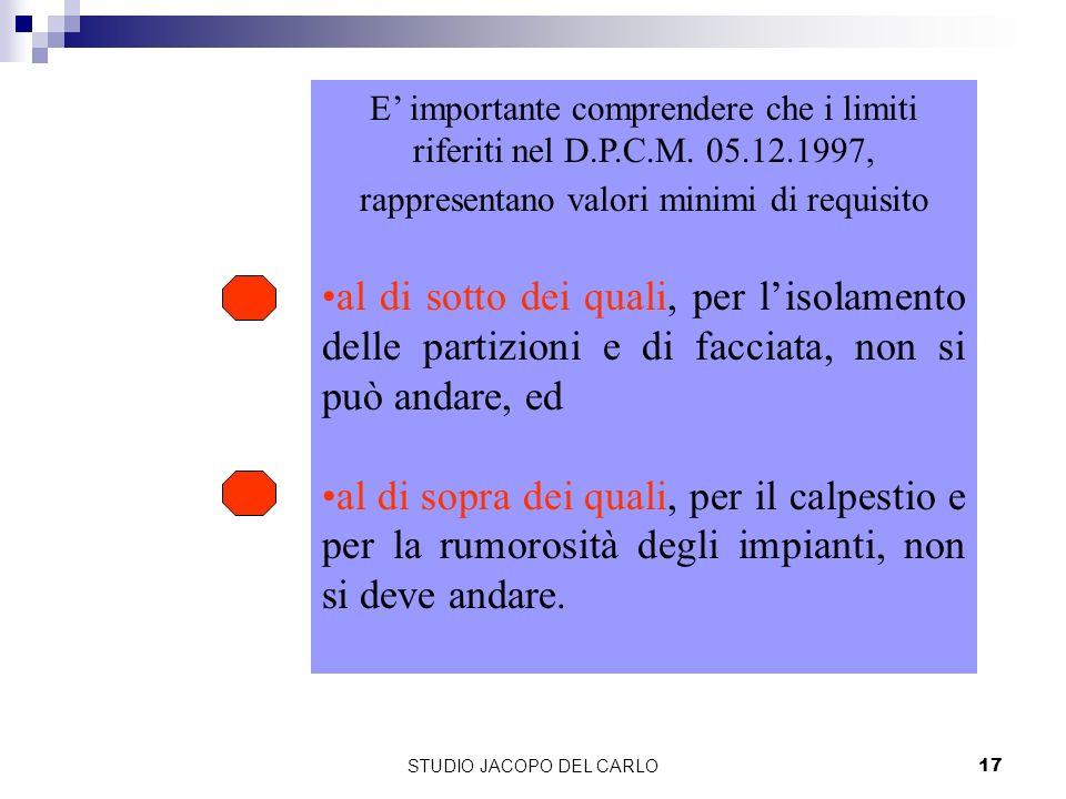 STUDIO JACOPO DEL CARLO17 E' importante comprendere che i limiti riferiti nel D.P.C.M.