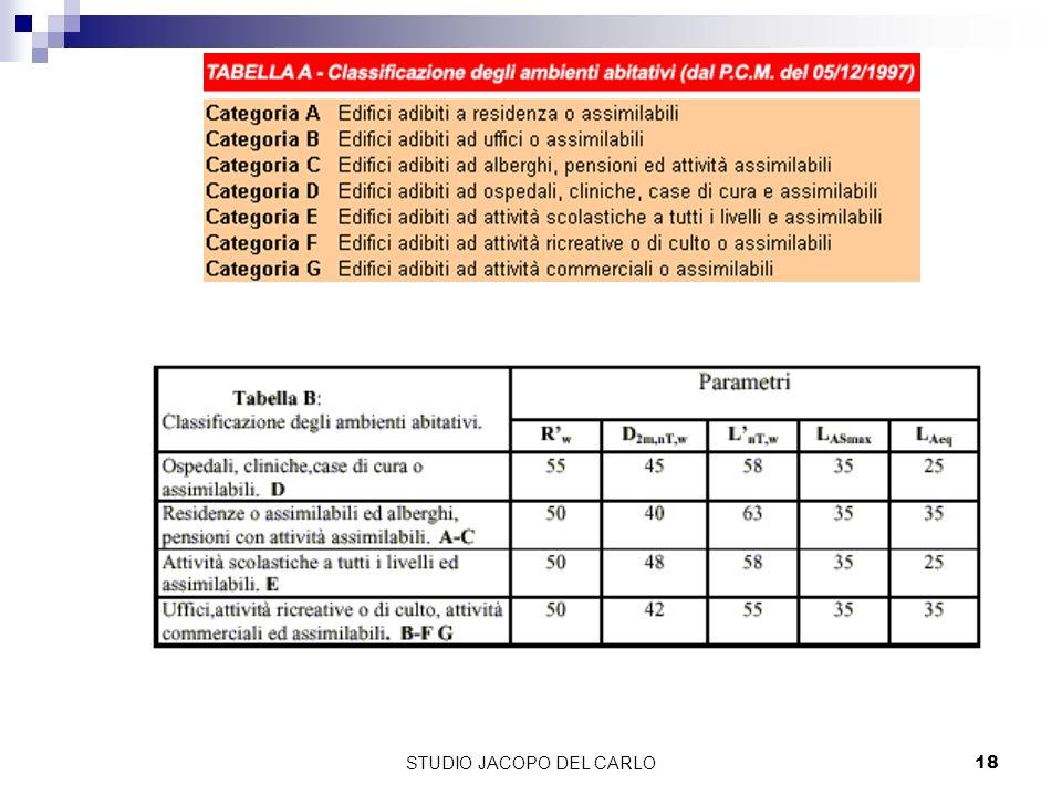 STUDIO JACOPO DEL CARLO18