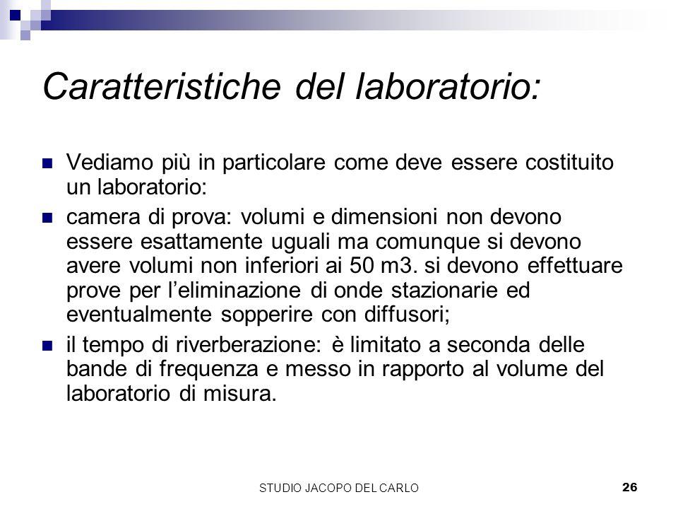 STUDIO JACOPO DEL CARLO26 Caratteristiche del laboratorio: Vediamo più in particolare come deve essere costituito un laboratorio: camera di prova: volumi e dimensioni non devono essere esattamente uguali ma comunque si devono avere volumi non inferiori ai 50 m3.