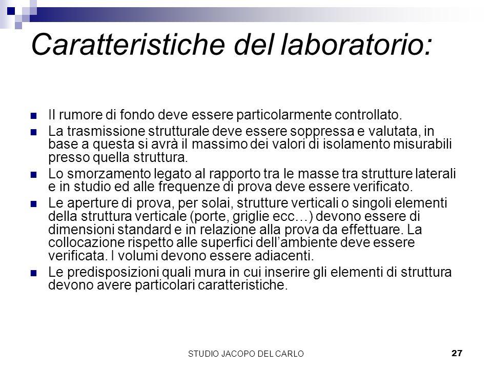 STUDIO JACOPO DEL CARLO27 Caratteristiche del laboratorio: Il rumore di fondo deve essere particolarmente controllato.