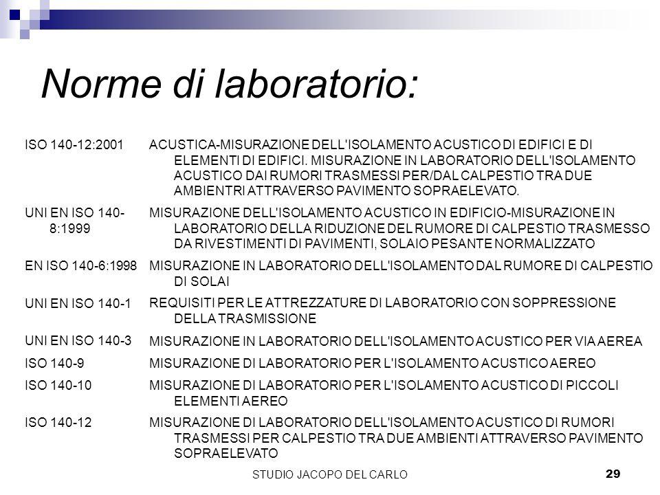 STUDIO JACOPO DEL CARLO29 Norme di laboratorio: ISO 140-12:2001 ACUSTICA-MISURAZIONE DELL ISOLAMENTO ACUSTICO DI EDIFICI E DI ELEMENTI DI EDIFICI.