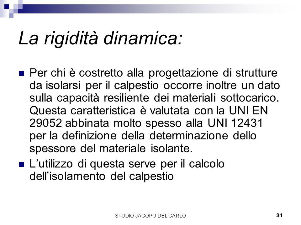 STUDIO JACOPO DEL CARLO31 La rigidità dinamica: Per chi è costretto alla progettazione di strutture da isolarsi per il calpestio occorre inoltre un dato sulla capacità resiliente dei materiali sottocarico.