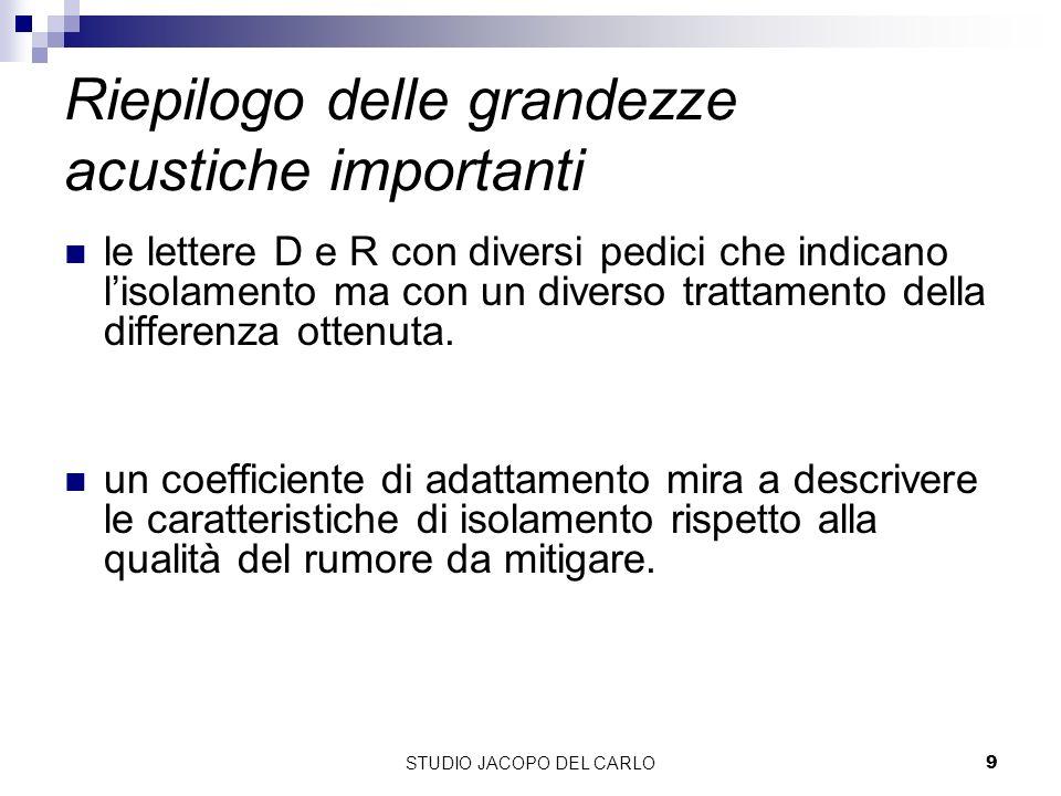 STUDIO JACOPO DEL CARLO9 Riepilogo delle grandezze acustiche importanti le lettere D e R con diversi pedici che indicano l'isolamento ma con un diverso trattamento della differenza ottenuta.
