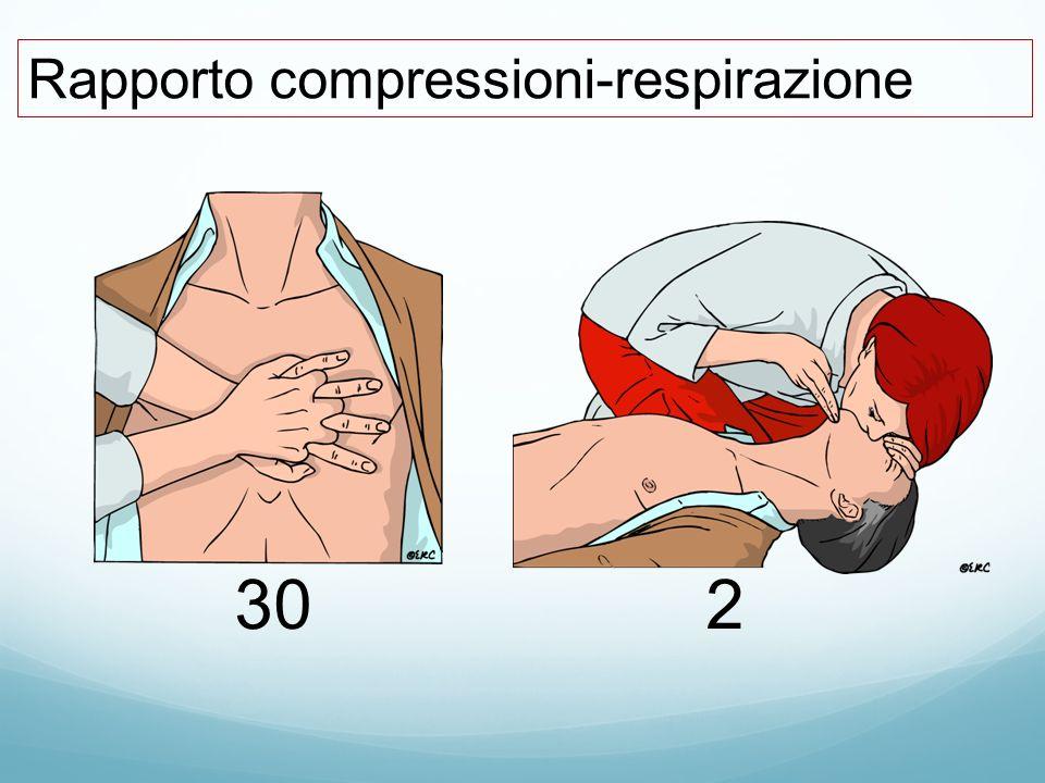 Rapporto compressioni-respirazione 302