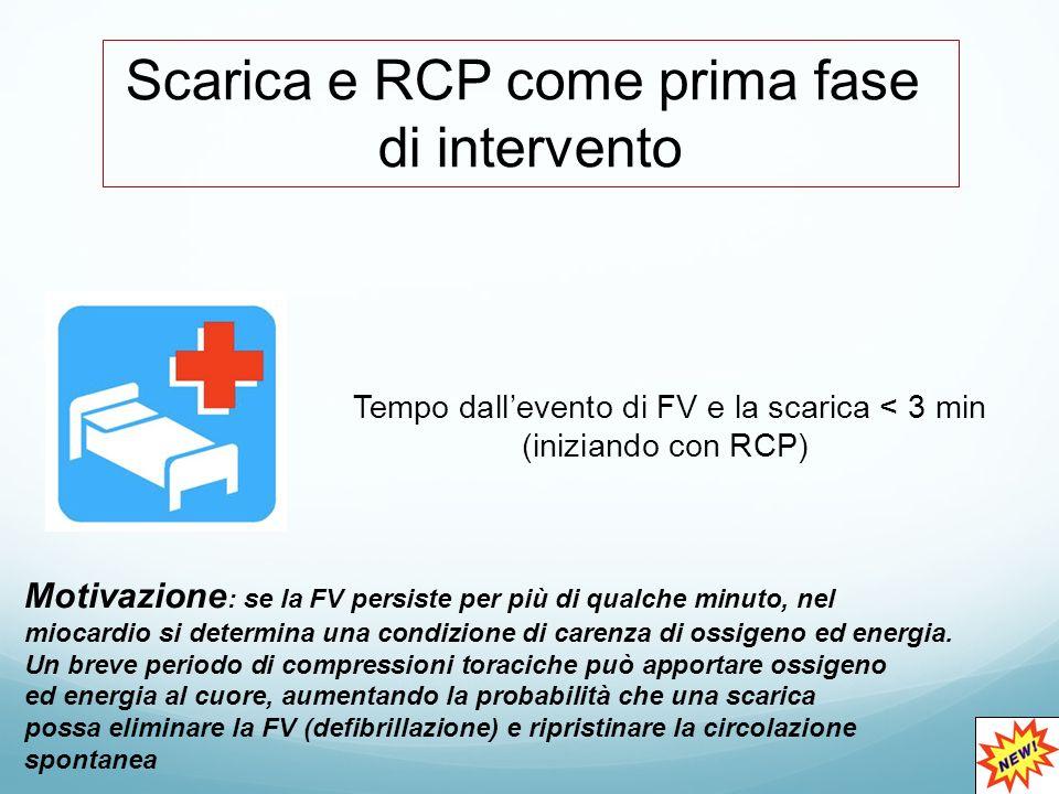 Scarica e RCP come prima fase di intervento Tempo dall'evento di FV e la scarica < 3 min (iniziando con RCP) Motivazione : se la FV persiste per più di qualche minuto, nel miocardio si determina una condizione di carenza di ossigeno ed energia.