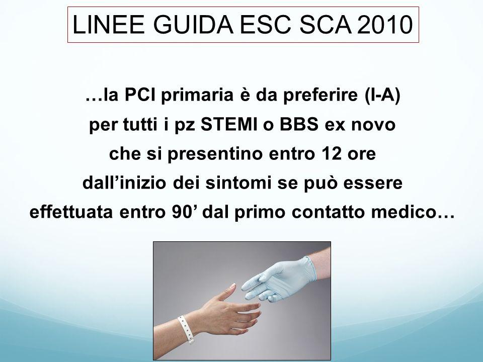 …la PCI primaria è da preferire (I-A) per tutti i pz STEMI o BBS ex novo che si presentino entro 12 ore dall'inizio dei sintomi se può essere effettuata entro 90' dal primo contatto medico… LINEE GUIDA ESC SCA 2010