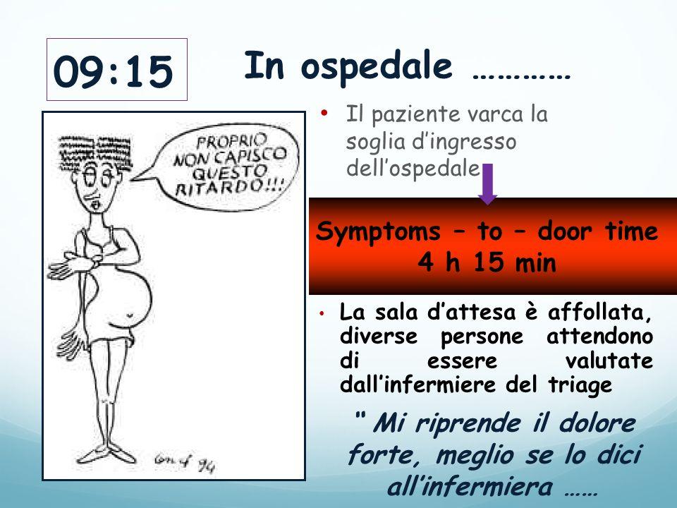 09:15 Il paziente varca la soglia d'ingresso dell'ospedale In ospedale ………… Symptoms – to – door time 4 h 15 min La sala d'attesa è affollata, diverse persone attendono di essere valutate dall'infermiere del triage Mi riprende il dolore forte, meglio se lo dici all'infermiera ……