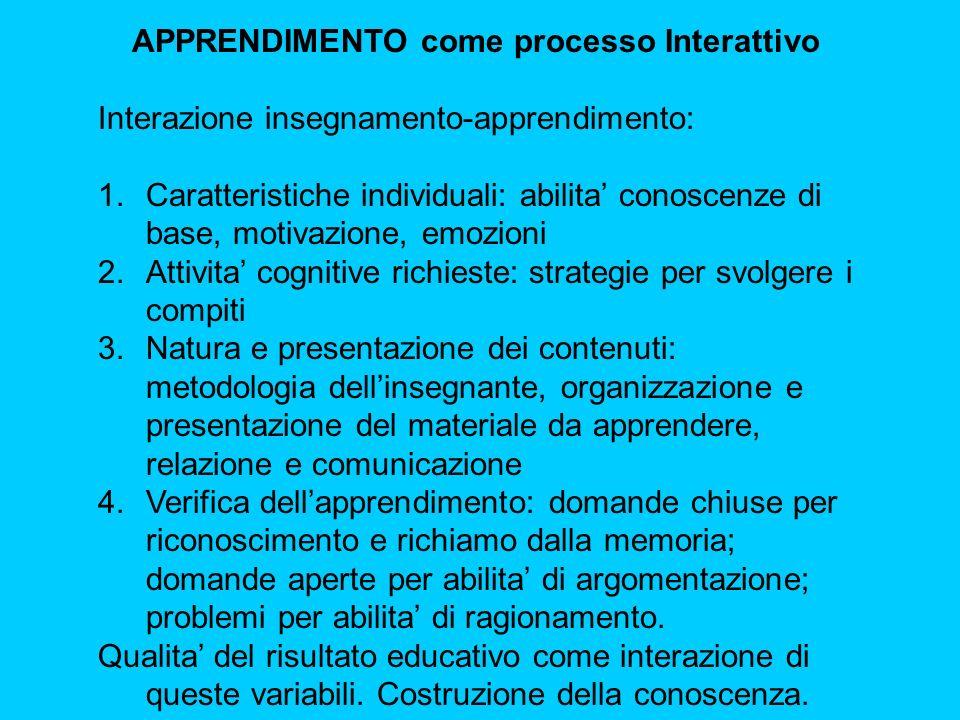 APPRENDIMENTO come processo Interattivo Interazione insegnamento-apprendimento: 1.Caratteristiche individuali: abilita' conoscenze di base, motivazione, emozioni 2.Attivita' cognitive richieste: strategie per svolgere i compiti 3.Natura e presentazione dei contenuti: metodologia dell'insegnante, organizzazione e presentazione del materiale da apprendere, relazione e comunicazione 4.Verifica dell'apprendimento: domande chiuse per riconoscimento e richiamo dalla memoria; domande aperte per abilita' di argomentazione; problemi per abilita' di ragionamento.