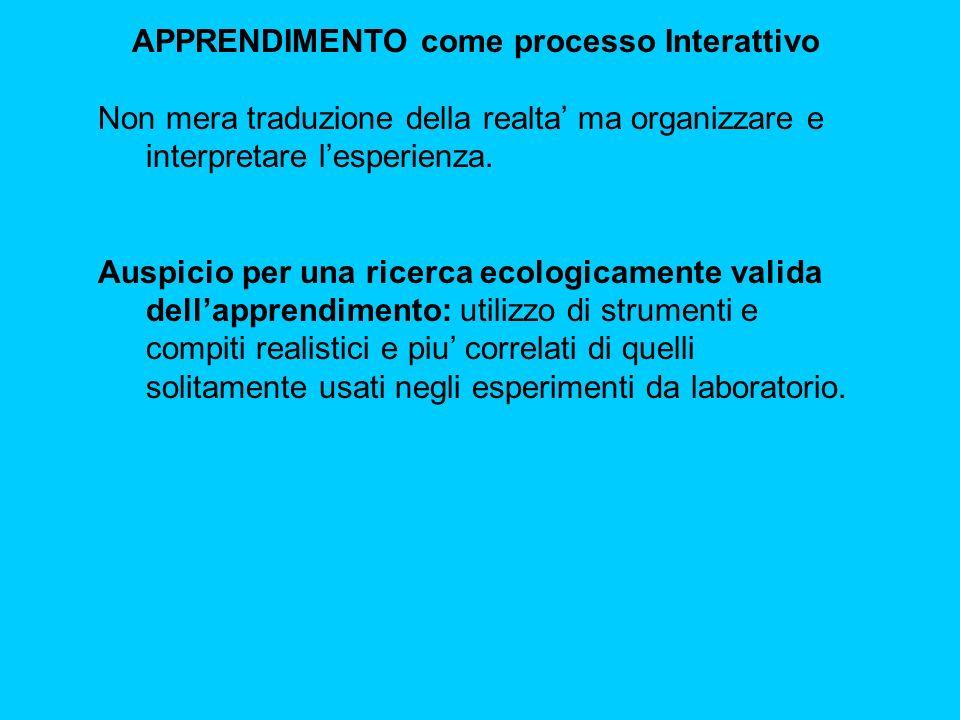 APPRENDIMENTO come processo Interattivo Non mera traduzione della realta' ma organizzare e interpretare l'esperienza.