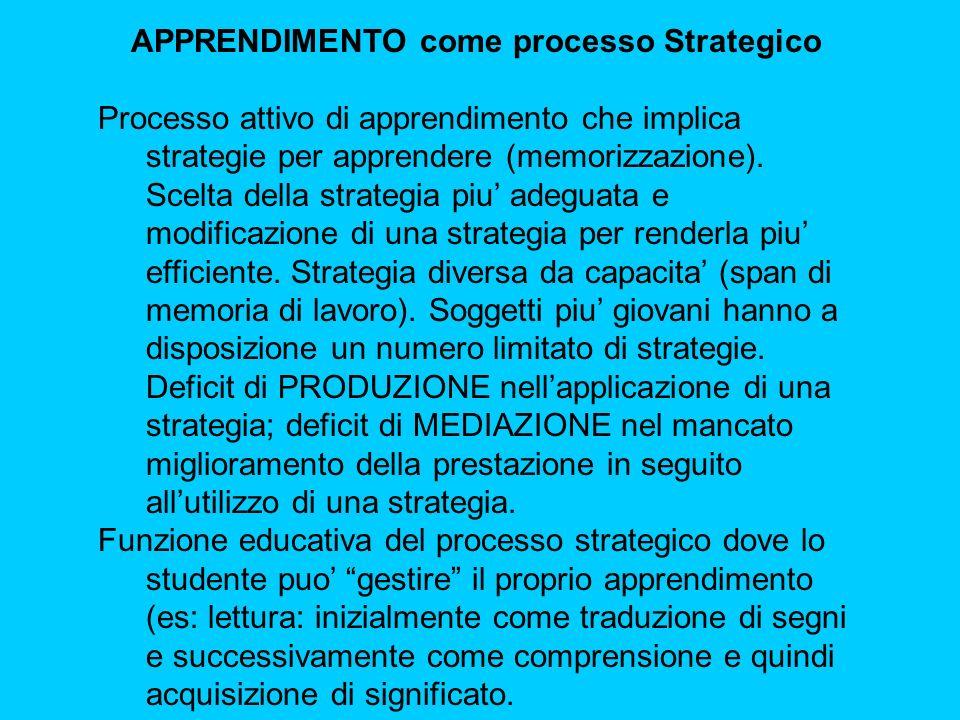 APPRENDIMENTO come processo Strategico Processo attivo di apprendimento che implica strategie per apprendere (memorizzazione).