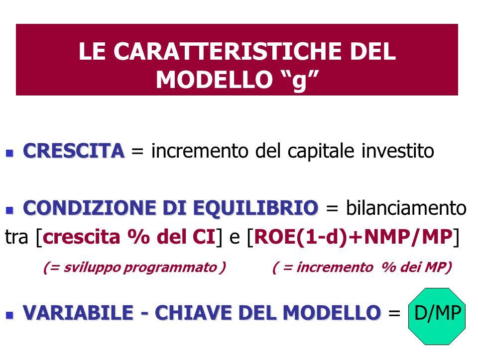 """LE CARATTERISTICHE DEL MODELLO """"g"""" CRESCITA CRESCITA = incremento del capitale investito CONDIZIONE DI EQUILIBRIO CONDIZIONE DI EQUILIBRIO = bilanciam"""