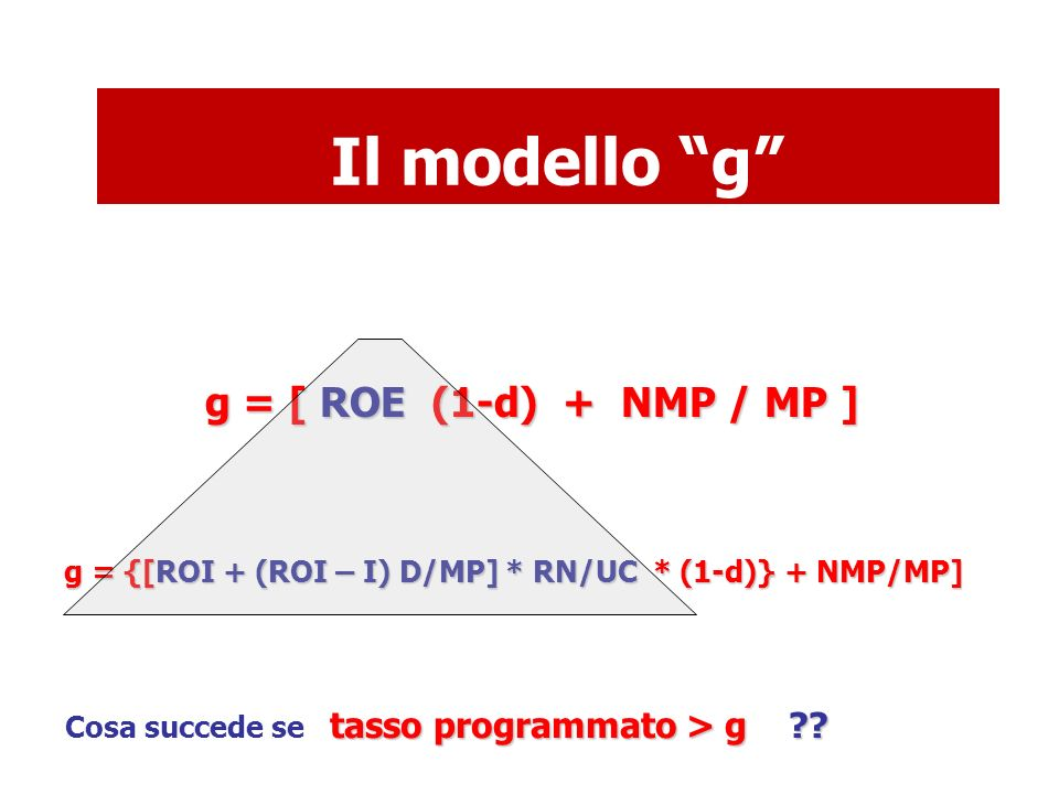 """Il modello """"g"""" g = [ ROE (1-d) + NMP / MP ] g = {[ROI + (ROI – I) D/MP] * RN/UC * (1-d)} + NMP/MP] tasso programmato> g ?? Cosa succede se tasso progr"""