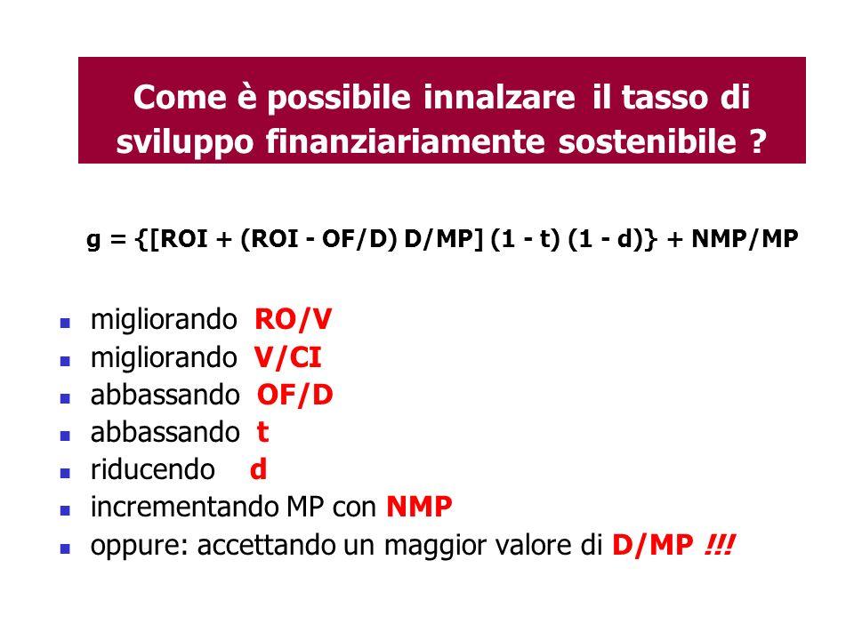 Come è possibile innalzare il tasso di sviluppo finanziariamente sostenibile ? g = {[ROI + (ROI - OF/D) D/MP] (1 - t) (1 - d)} + NMP/MP migliorando RO