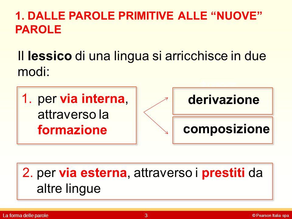 """© Pearson Italia spa La forma delle parole3 1. DALLE PAROLE PRIMITIVE ALLE """"NUOVE"""" PAROLE derivazione Il lessico di una lingua si arricchisce in due m"""