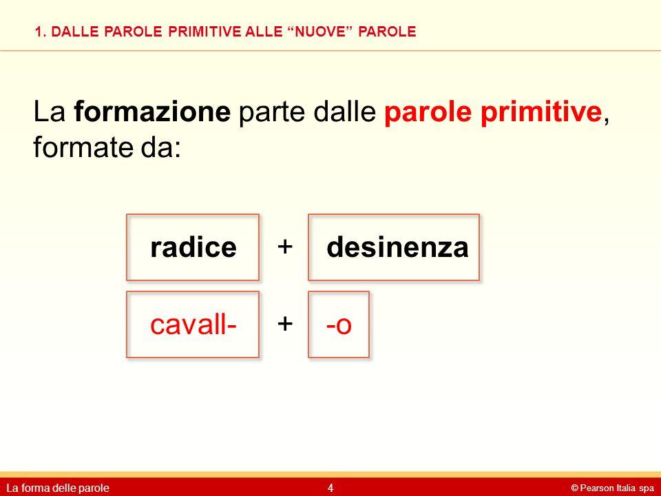 """1. DALLE PAROLE PRIMITIVE ALLE """"NUOVE"""" PAROLE © Pearson Italia spa La forma delle parole4 La formazione parte dalle parole primitive, formate da: radi"""