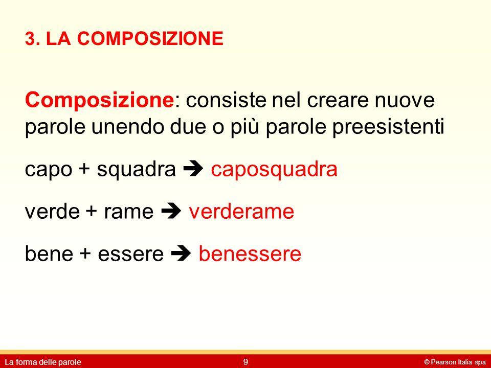 3. LA COMPOSIZIONE Composizione: consiste nel creare nuove parole unendo due o più parole preesistenti capo + squadra  caposquadra verde + rame  ver